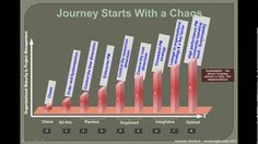 Journey Starts With Chaos