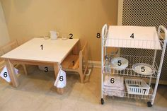 Examples of Montessori weaning tables for babies starting to eat solids. Ideas for setting up a Montessori eating area for a baby. Montessori Baby, Montessori Bedroom, Maria Montessori, Montessori Activities, Infant Activities, Activities For Kids, Montessori 12 Months, Montessori Classroom, Montessori Practical Life