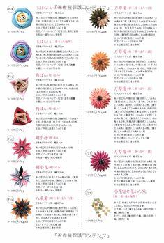 Ribbon Art, Diy Ribbon, Fabric Ribbon, Ribbon Crafts, Flower Crafts, Kanzashi Flowers, Felt Flowers, Diy Flowers, Fabric Flowers