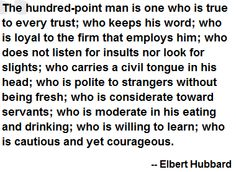 The hundred point man by Elbert Hubbard