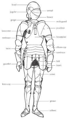italian 16th century cardinal's armour - Google Search