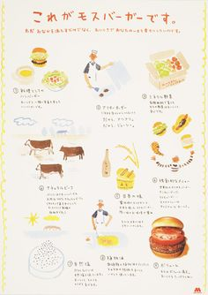 Burger place poster by DRAFT