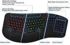 Tru-Form 150. The 3-Color Illuminated Ergonomic Keyboard. A visual description.