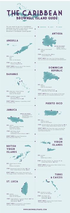 Caribbean islands, not an exhaustive list (of course)