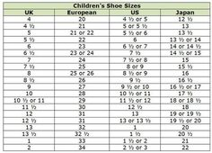 Shoe Size Conversion Chart for Kids: UK, European, USA Boy, USA ...