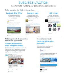 Comment écrire sur Twitter pour créer du trafic sur son site ? Quel est le format de tweet idéal pour maximiser les conversions ? Lors du récent événement organisé par Twitter, le #Tweet4Performance, des conseils liés aux contenus et aux tweets ont été présentés. Le but : aider les marques à générer du trafic et […]