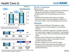 Asahi Kasei - Healthcare segment results