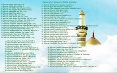 Names Of The 72 Shaheed (Martyred) During The Battle Of Karbala.