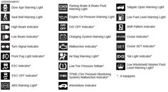 Image result for kia soul 2015 instrument panel