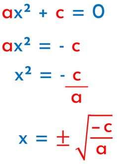 Hallar Raíces de una Función Cuadrática – Mates Fáciles Algebra, Math School, Numbers, Study, English, Math Equations, Learning, Trigonometry, Geography