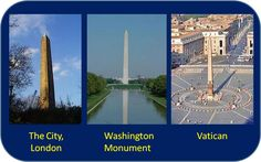 The Cities that Rule the world… Banking/Financial, Political/Militarily, and Religious/Spiritual…