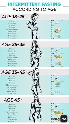 Fitness Workouts, Gym Workout Tips, 30 Day Workout Challenge, Fitness Workout For Women, 30 Minute Workout, At Home Workout Plan, Workout Videos, At Home Workouts, Jump Rope Workout