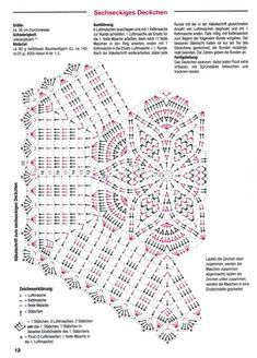 Fabulous Crochet a Little Black Crochet Dress Ideas. Fabulously Georgeous Crochet a Little Black Crochet Dress Ideas. Filet Crochet, Mandala Au Crochet, Free Crochet Doily Patterns, Crochet Doily Diagram, Crochet Diy, Crochet Chart, Thread Crochet, Crochet Motif, Crochet Designs