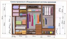 Картинки по запросу шкаф купе угловой внутреннее наполнение размеры