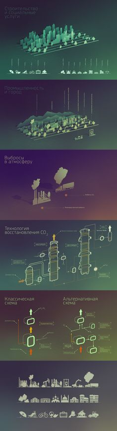 Industry on Behance