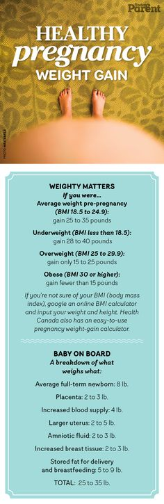 Pregnancy weight gain: How much is normal?