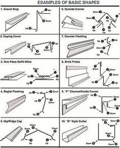"1-1//2/"" Eave Ridge Vent Foam for High Rib Metal//Residential Roofing"