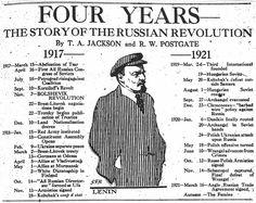 History Essay homework! about Russian Revolution ! help plesae!?