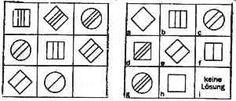 Ein IQ-Test mit Zahlenfolgen, Grafik-Analogien, Logik, Faltvorlagen, Textaufgaben, Schätzaufgaben, Sprachvermögen, etc. Scrabble, Templates