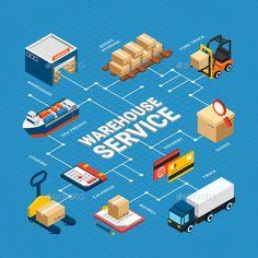 Logistics Isometric Infographics Warehouse service isometric infographics with various logistics transport on blu #Logistics, #Isometric, #Infographics