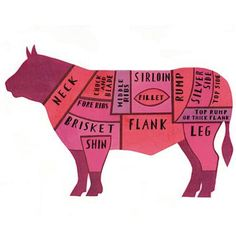The meat guide: BEEF This guide includes advice on how to buy and cook every cut