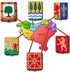 Escudo de armas: las armas de Álava son simbólicas de la independencia de la provincia, con el brazo listo para luchar contra a sus enemigos. El árbol de Guernica es representada en los brazos de Vizcaya como un testimonio de su importancia. En los brazos de Guipúzcoa el champagne simboliza el mar Cantábrico y los árboles la división tripartita de la provincia. El cuarto trimestre del escudo Vasco una vez mostraron las cadenas vinculadas de Navarra.