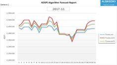 [BY 알기컨] #알기컨 #ALGIKEON #주식 #주식투자 #알고리즘기업분석컨설팅 #알고리즘기업분석보고서 #코...