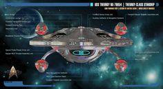 Theurgy Class, USS Theurgy, NX-79854