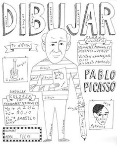 spanish verb conjugation practice pdf