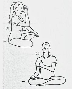 Kundalini Yoga : Curación Presión Arterial Alta