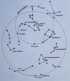 Bilderesultat for round towers ireland map Constellations, Constellation Map, Ireland Map, Maps For Kids, Round Tower, Ursa Major, Teaching Science, Mark Making, Stick It Out