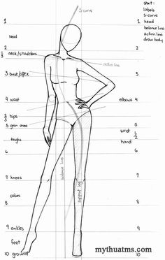 Learn to draw fashion figures and croquis in minutes with our step-by-step tutorial. Body Drawing, Drawing Tips, Drawing Reference, Drawing Sketches, Drawing Proportions, Sketching, Body Proportions, Dress Sketches, Drawing Lessons