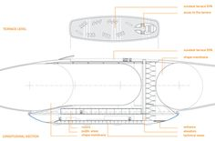 Here's another designer dirigible: Manned Cloud is a flying hotel proposed by French designer Jean-Marie Massaud. Update: this project is included in Dezeen Book of Ideas, which is on sale now for £12. The whale-shaped airship, developed with French national aerospace research body ONERA, will be able to accommodate 40 guests and have a range …