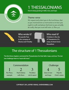 1 Thessalonians infographic