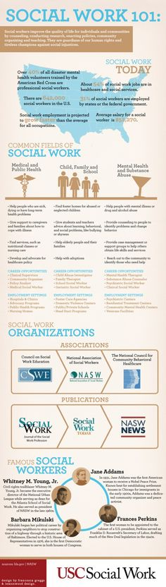 For those wondering what the hell social workers do: Social Work 101