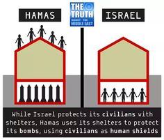 #Palestinian housing. Not quite what you would have imagined #Hamas #IsraelUnderFire