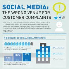 Por qué los Social Media son una plataforma inadecuada para gestionar las quejas del cliente #infographic
