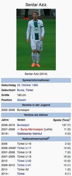 http://www.fussballwetten.info/serdar-aziz/