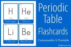 The elements and their atomic number flash cards atomic number and periodic table of the elements flash cards for learning chemical elements customize with atomic number symbol name and mass urtaz Gallery