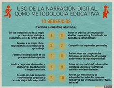 Beneficios del uso educativo de la ND | Ideas clave | Material del curso INTEF157 | Mooc Educalab Narrativa Digital, Visual Thinking, Digital Storytelling, Copywriting, Bullet Journal, Teaching, Marketing, World, Educational Technology