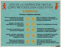 Beneficios del uso educativo de la ND | Ideas clave | Material del curso INTEF157 | Mooc Educalab