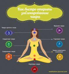 Как быстро открыть заблокированные чакры - Meditation Journal
