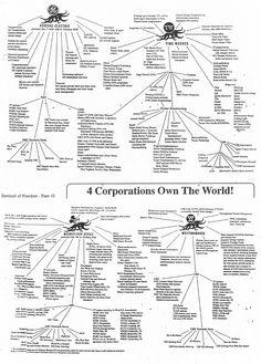 4 Companies Rule The World