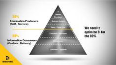 What's Next for the Business Intelligence Market? | Sisense Blog #Science