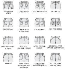 types of pocket - Google Search