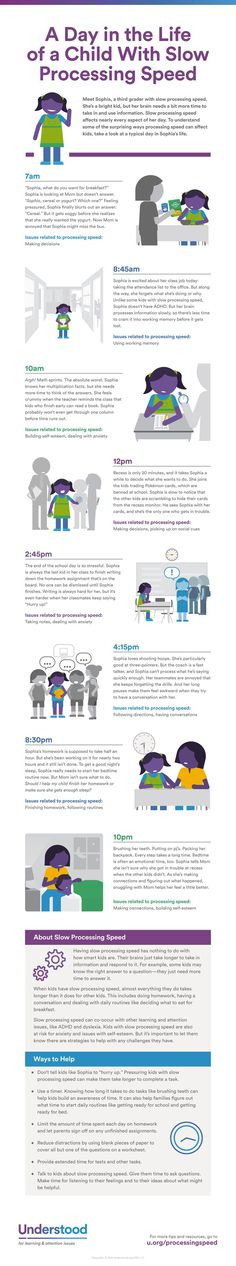 Slow Processing Speed: How It Affects Kids in School and in Daily Life