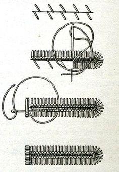 Lubang Kancing yang Dibuat dengan Tangan