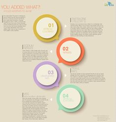 Food Additives Infographic. I'll be reading food labels a bit more closely!