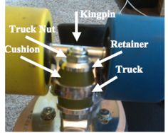 the wheel should spin by itself for at least five seconds. If it doesn't, loosen the axle nut a half turn and try again. While the wheel should spin freely, it shouldn't move laterally on the axle. New skates also come with very tight trucks- loosen each truck (there are four) a quarter turn at a time to get used to the way it feels.
