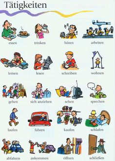 German for All is a self-help group for learning German. - aleman - German for All is a self-help group for learning German. A question and answer site for questions w - Study German, German English, German Grammar, German Words, German Resources, Deutsch Language, Germany Language, German Language Learning, Teaching French